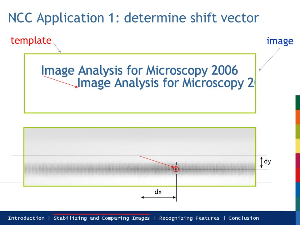 Introduction | Stabilizing and Comparing Images | Recognizing Features | Conclusion NCC Application 1: determine shift vector template dy dx image