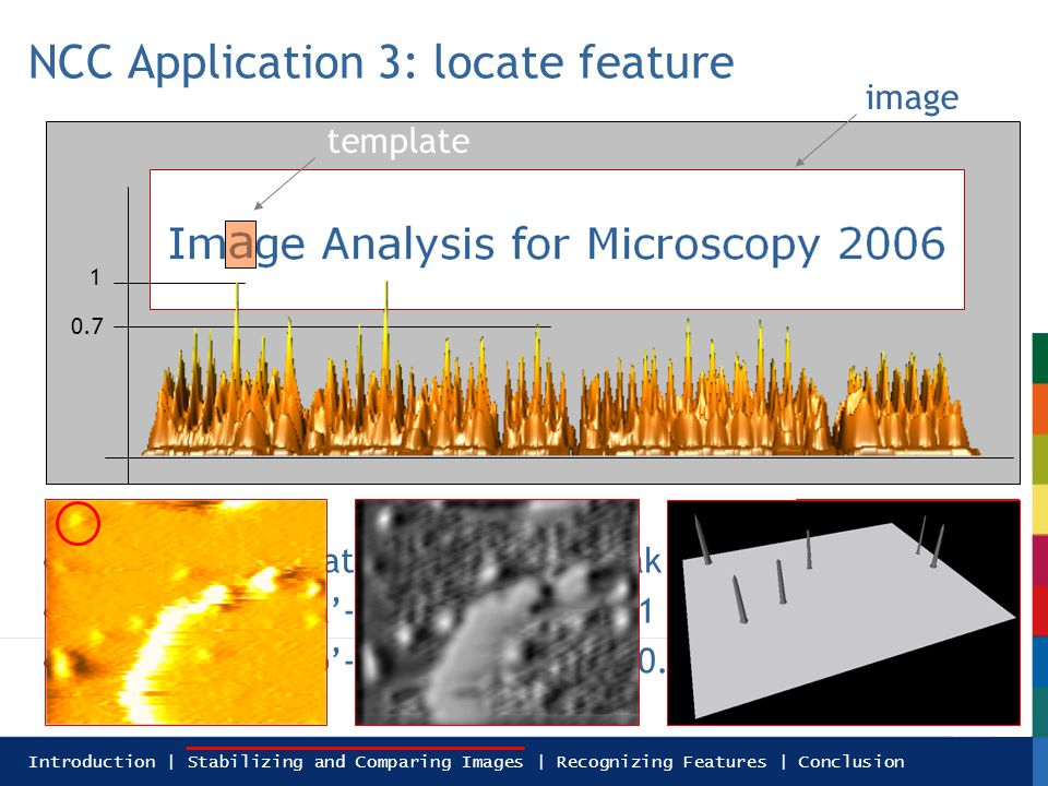 Introduction | Stabilizing and Comparing Images | Recognizing Features | Conclusion Qualitative: locate a at global peak Quantitative: a-s can be found at 1 Quantitative: o-s can be found at 0.7 NCC Application 3: locate feature 1 0.7 template image