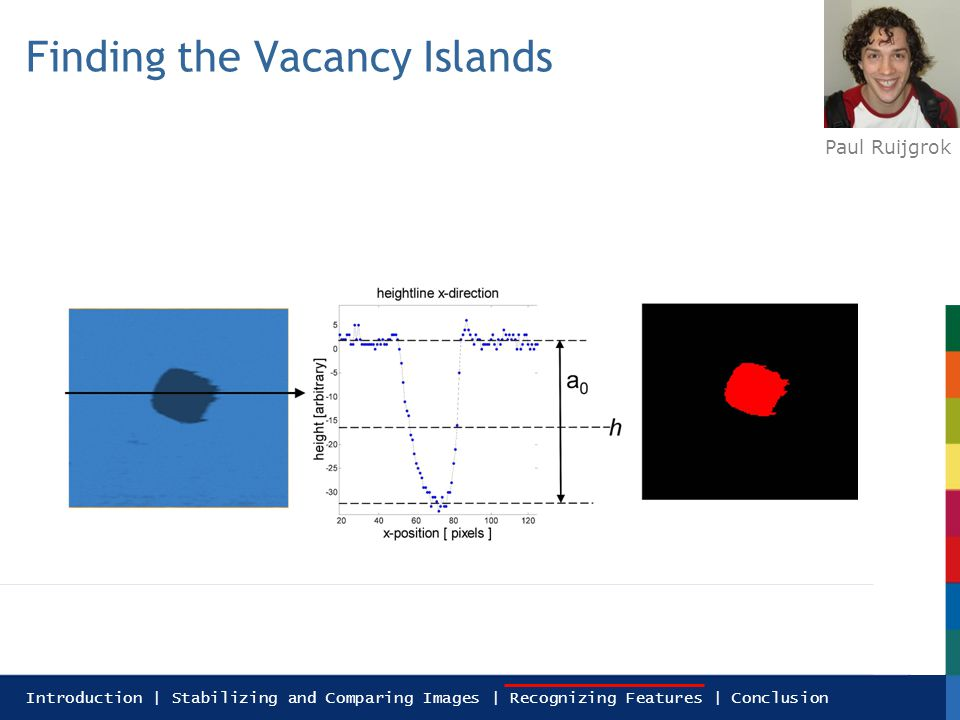 Introduction | Stabilizing and Comparing Images | Recognizing Features | Conclusion Finding the Vacancy Islands Paul Ruijgrok