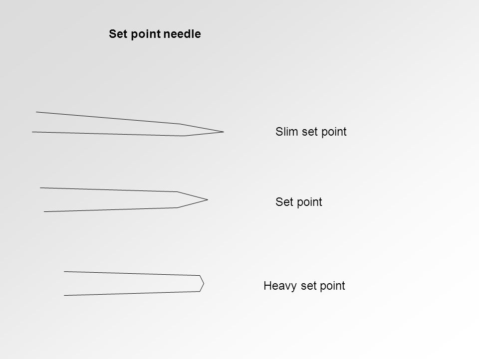 Set point needle Slim set point Set point Heavy set point