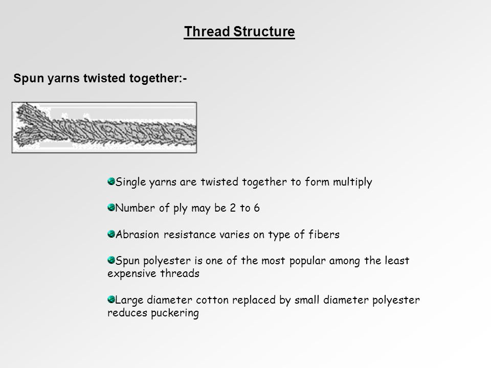 Thread Structure Spun yarns twisted together:- Single yarns are twisted together to form multiply Number of ply may be 2 to 6 Abrasion resistance varies on type of fibers Spun polyester is one of the most popular among the least expensive threads Large diameter cotton replaced by small diameter polyester reduces puckering