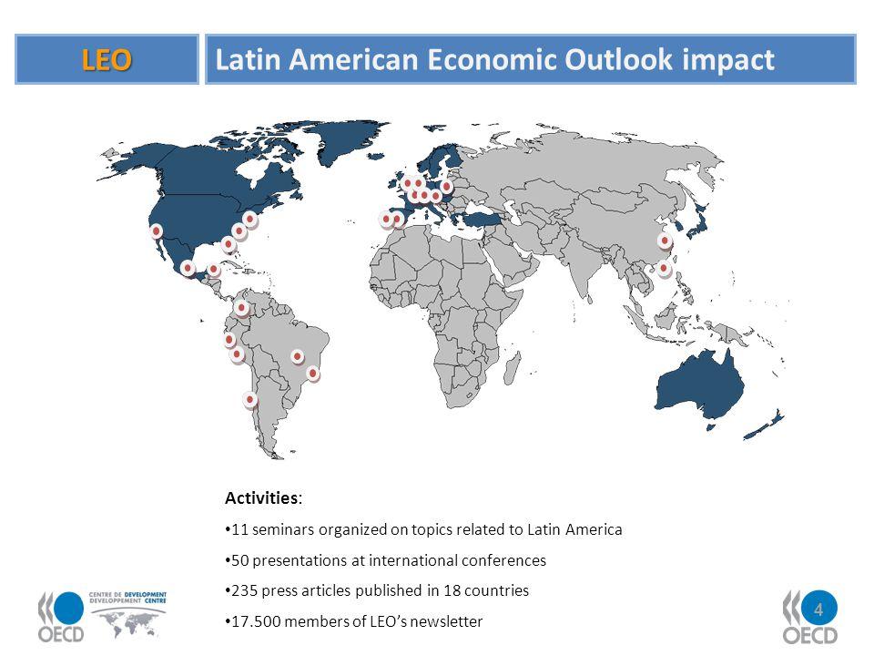 4 LEO Latin American Economic Outlook impact Activities: 11 seminars organized on topics related to Latin America 50 presentations at international co