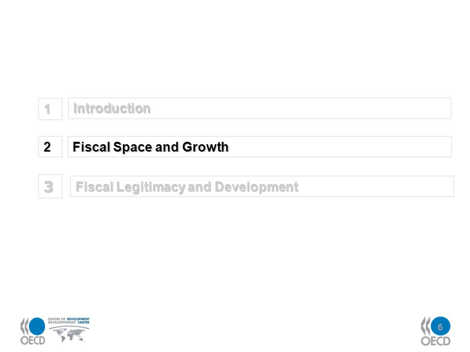 6 Introduction 1 Fiscal Space and Growth 2 Fiscal Legitimacy and Development 3
