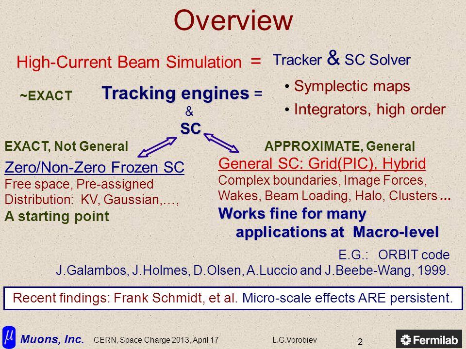 Muons, Inc. CERN, Space Charge 2013, April 17L.G.Vorobiev 2 Overview General SC: Grid(PIC), Hybrid Complex boundaries, Image Forces, Wakes, Beam Loadi