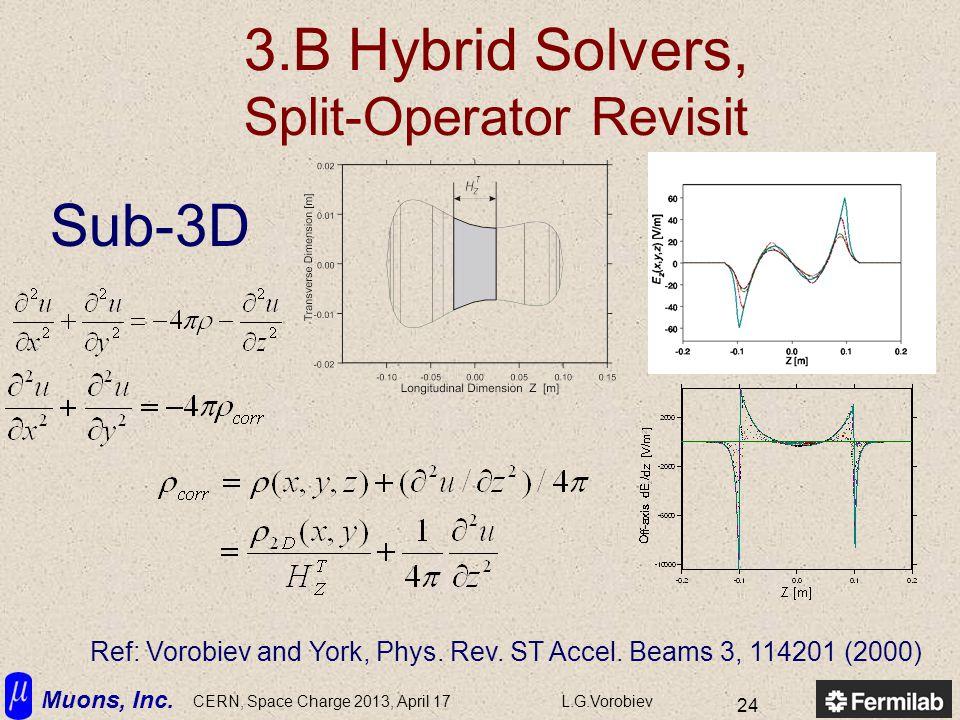 Muons, Inc. CERN, Space Charge 2013, April 17L.G.Vorobiev 24 3.B Hybrid Solvers, Split-Operator Revisit Ref: Vorobiev and York, Phys. Rev. ST Accel. B