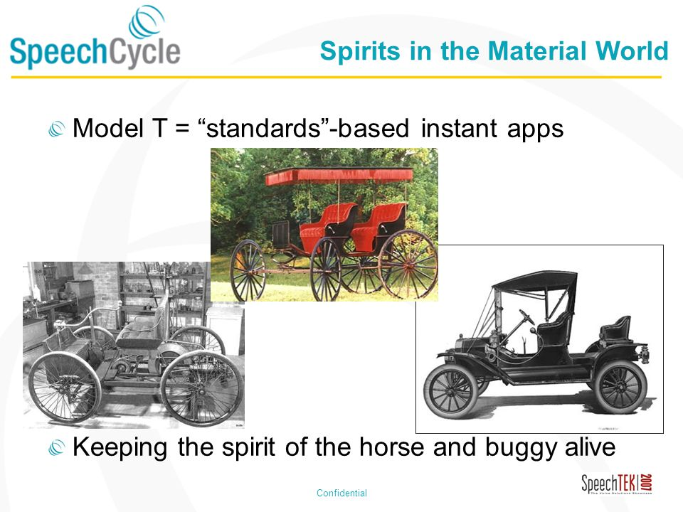 Confidential Spirits in the Material World Model T = standards-based instant apps Keeping the spirit of the horse and buggy alive