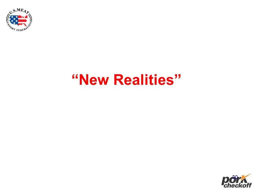 20 New Realities
