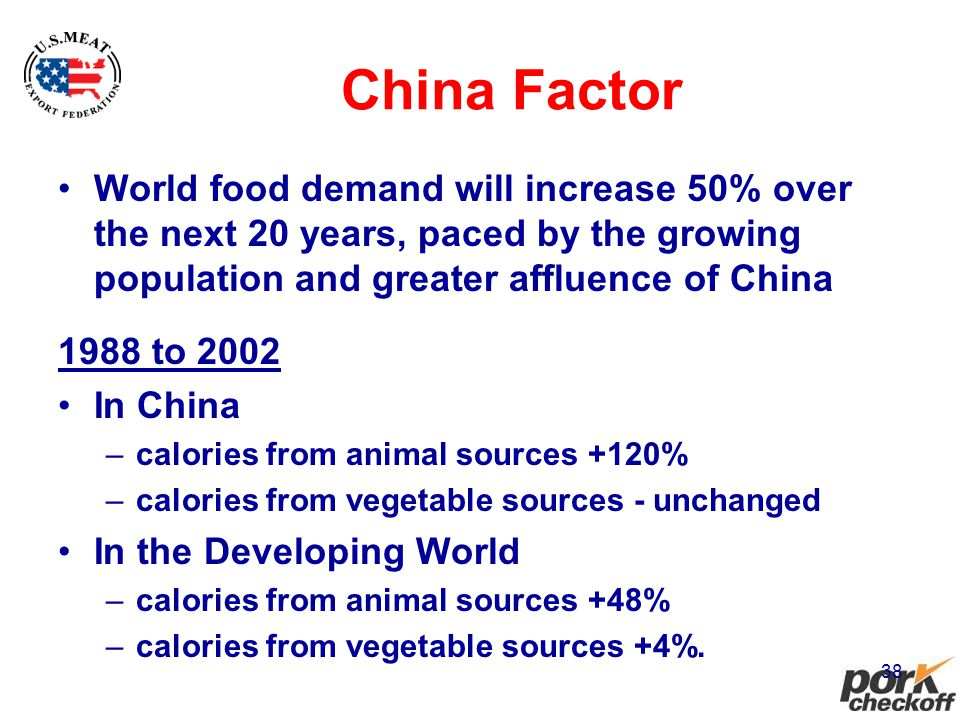 38 China Factor World food demand will increase 50% over the next 20 years, paced by the growing population and greater affluence of China 1988 to 200