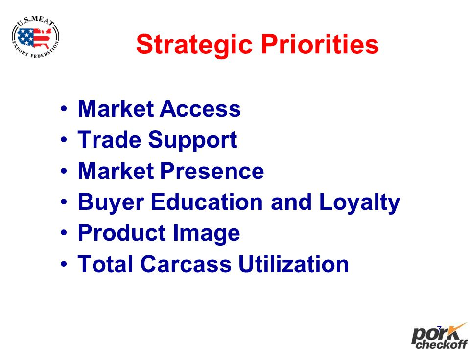 7 Strategic Priorities Market Access Trade Support Market Presence Buyer Education and Loyalty Product Image Total Carcass Utilization