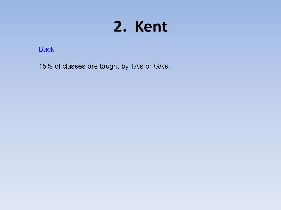 2. Kent Back 15% of classes are taught by TAs or GAs.