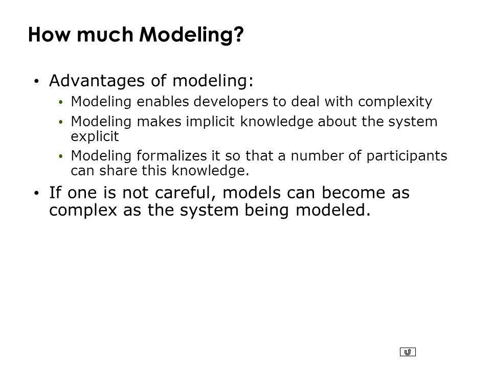 How much Modeling.