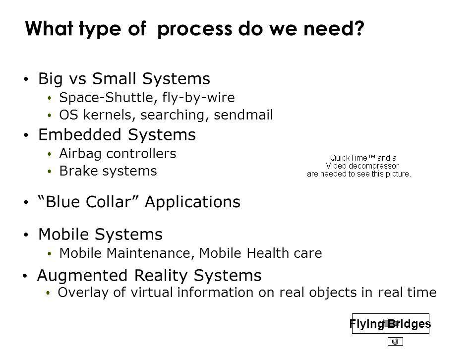 What type of process do we need.