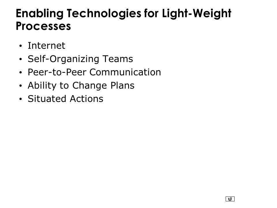 Enabling Technologies for Light-Weight Processes Internet Self-Organizing Teams Peer-to-Peer Communication Ability to Change Plans Situated Actions