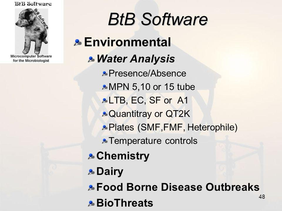 BtB Software Environmental Water Analysis Presence/Absence MPN 5,10 or 15 tube LTB, EC, SF or A1 Quantitray or QT2K Plates (SMF,FMF, Heterophile) Temperature controls Chemistry Dairy Food Borne Disease Outbreaks BioThreats 48