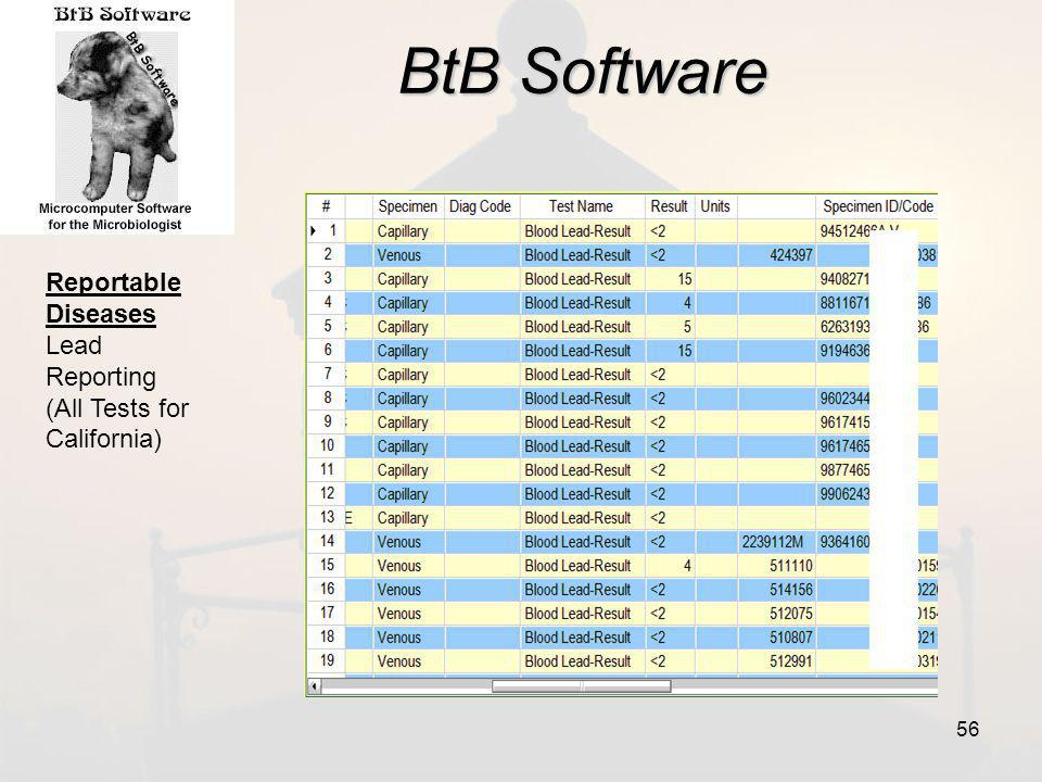 BtB Software Reportable Diseases Lead Reporting (All Tests for California) 56