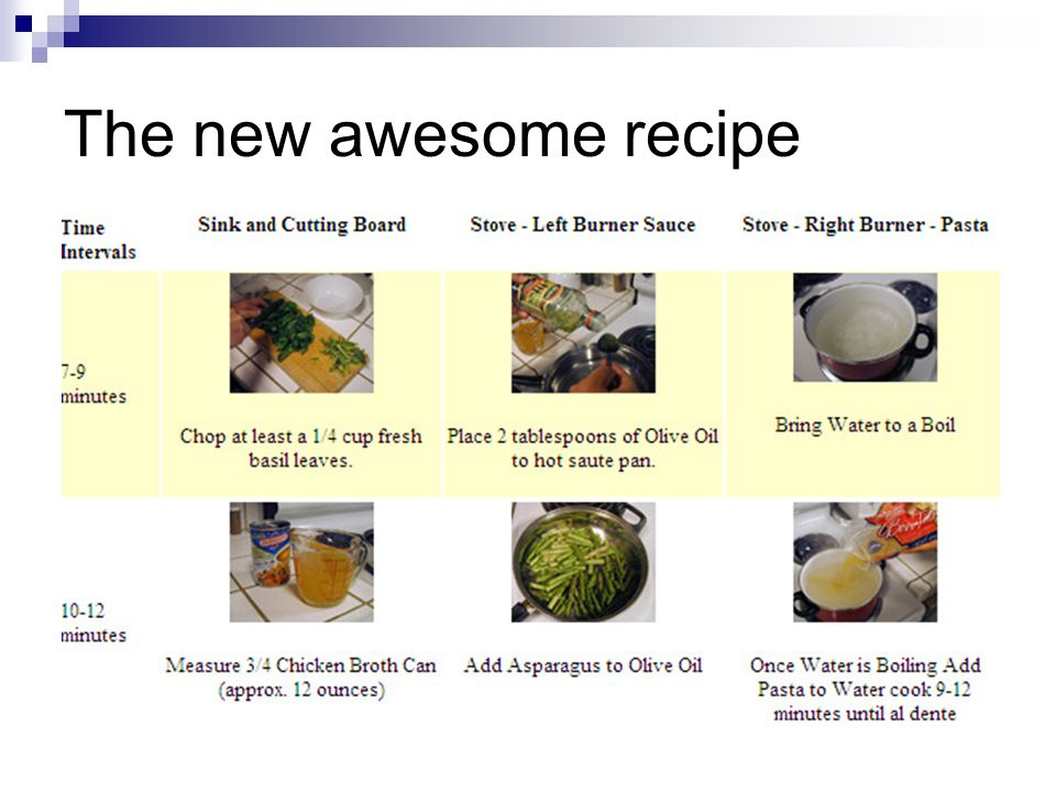 The new awesome recipe