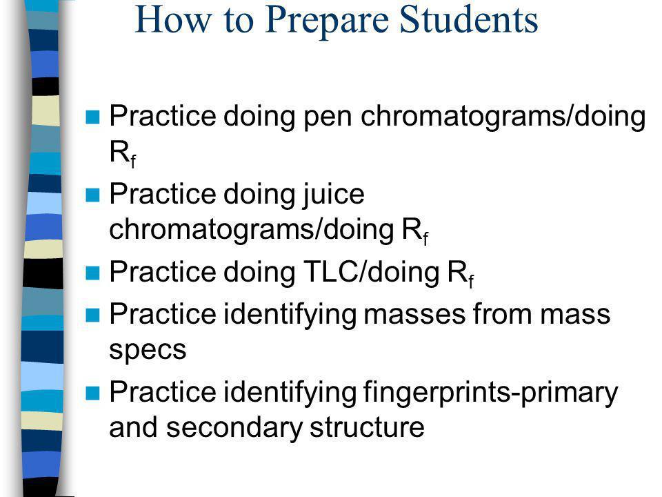 How to Prepare Students Practice doing pen chromatograms/doing R f Practice doing juice chromatograms/doing R f Practice doing TLC/doing R f Practice