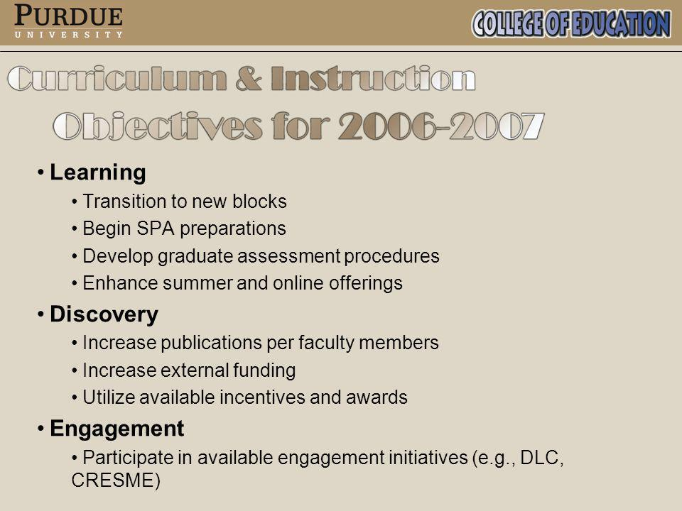 Learning Transition to new blocks Begin SPA preparations Develop graduate assessment procedures Enhance summer and online offerings Discovery Increase publications per faculty members Increase external funding Utilize available incentives and awards Engagement Participate in available engagement initiatives (e.g., DLC, CRESME)