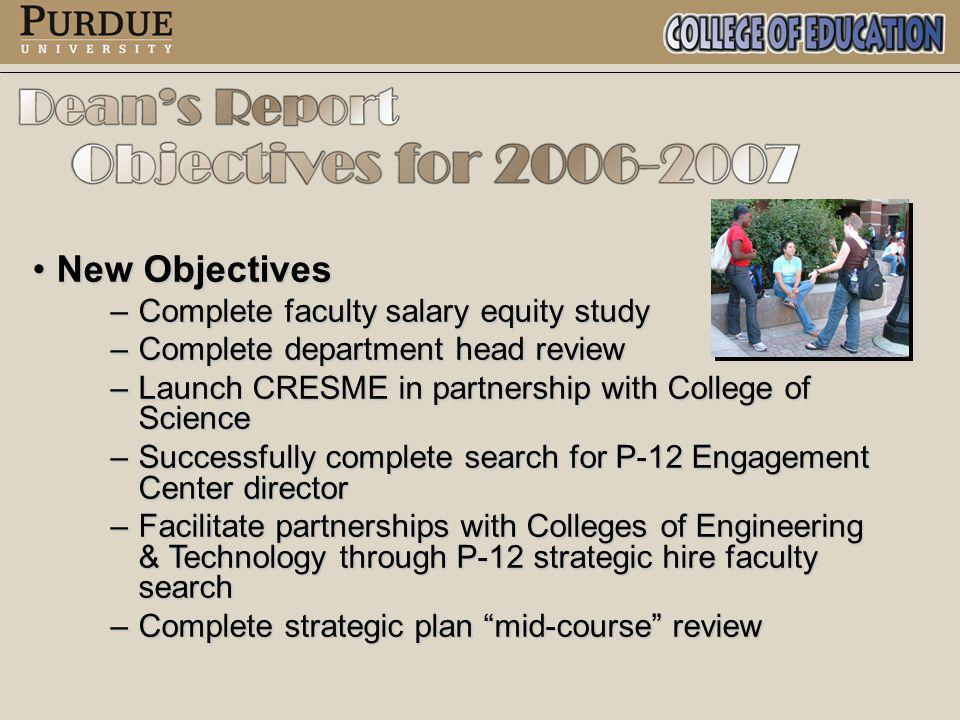 New ObjectivesNew Objectives –Complete faculty salary equity study –Complete department head review –Launch CRESME in partnership with College of Science –Successfully complete search for P-12 Engagement Center director –Facilitate partnerships with Colleges of Engineering & Technology through P-12 strategic hire faculty search –Complete strategic plan mid-course review