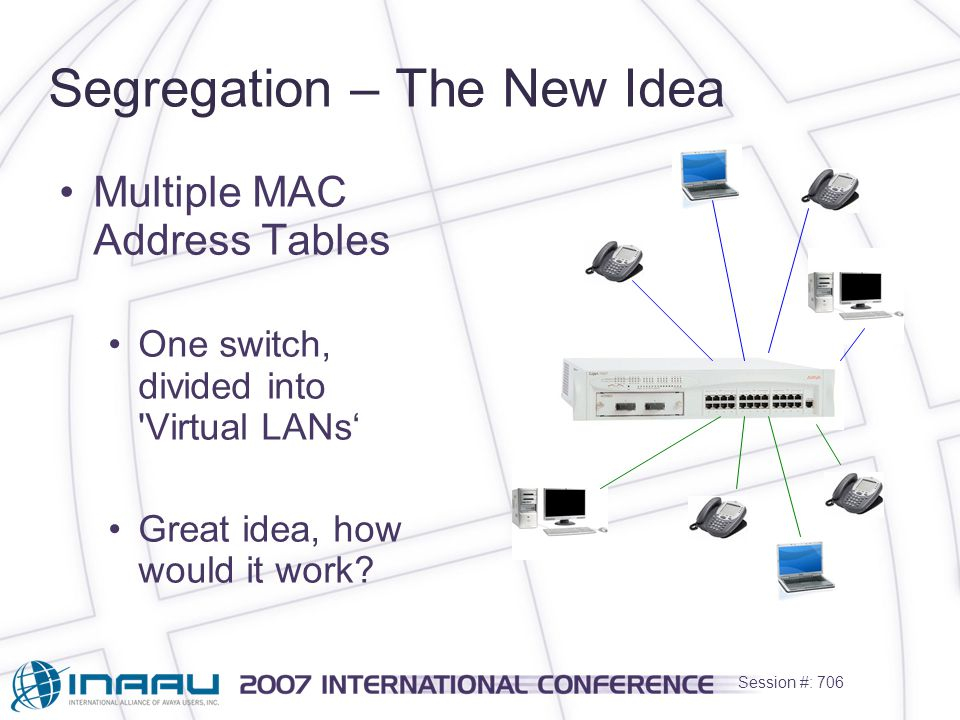 Session #: 706 Segregation – The New Idea Multiple MAC Address Tables One switch, divided into Virtual LANs Great idea, how would it work