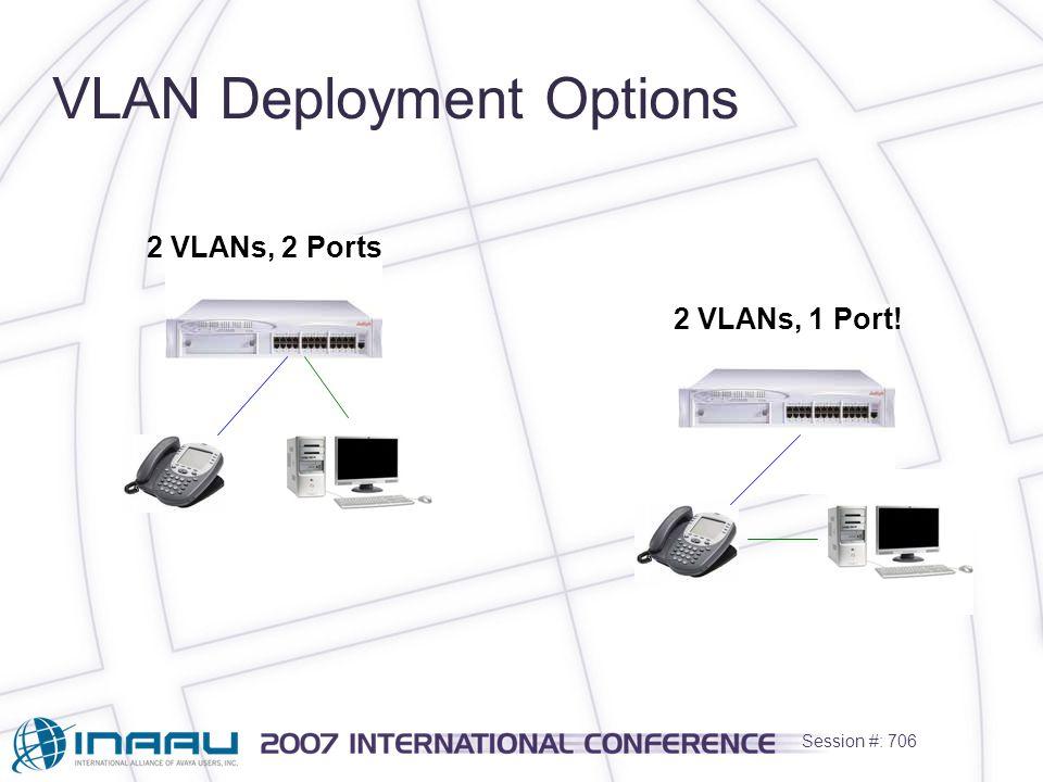 Session #: 706 VLAN Deployment Options 2 VLANs, 2 Ports 2 VLANs, 1 Port!