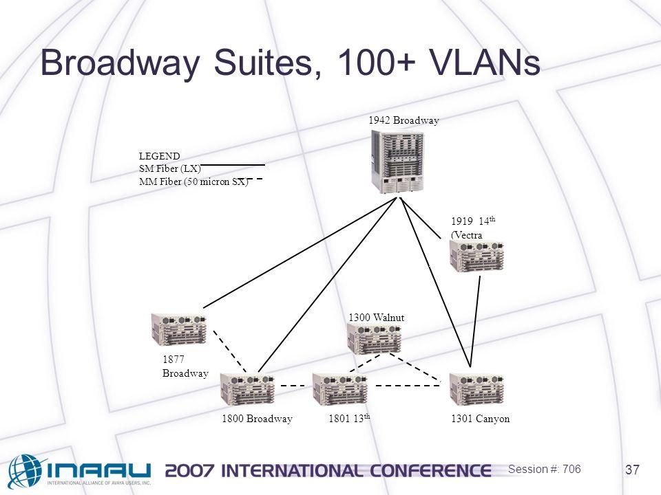 Session #: 706 37 Broadway Suites, 100+ VLANs 1942 Broadway 1877 Broadway 1800 Broadway1301 Canyon 1300 Walnut 1919 14 th (Vectra Bank) 1801 13 th LEGEND SM Fiber (LX) MM Fiber (50 micron SX)