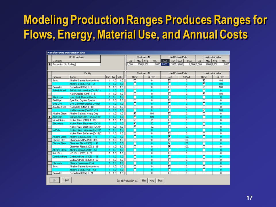 17 Modeling Production Ranges Produces Ranges for Flows, Energy, Material Use, and Annual Costs