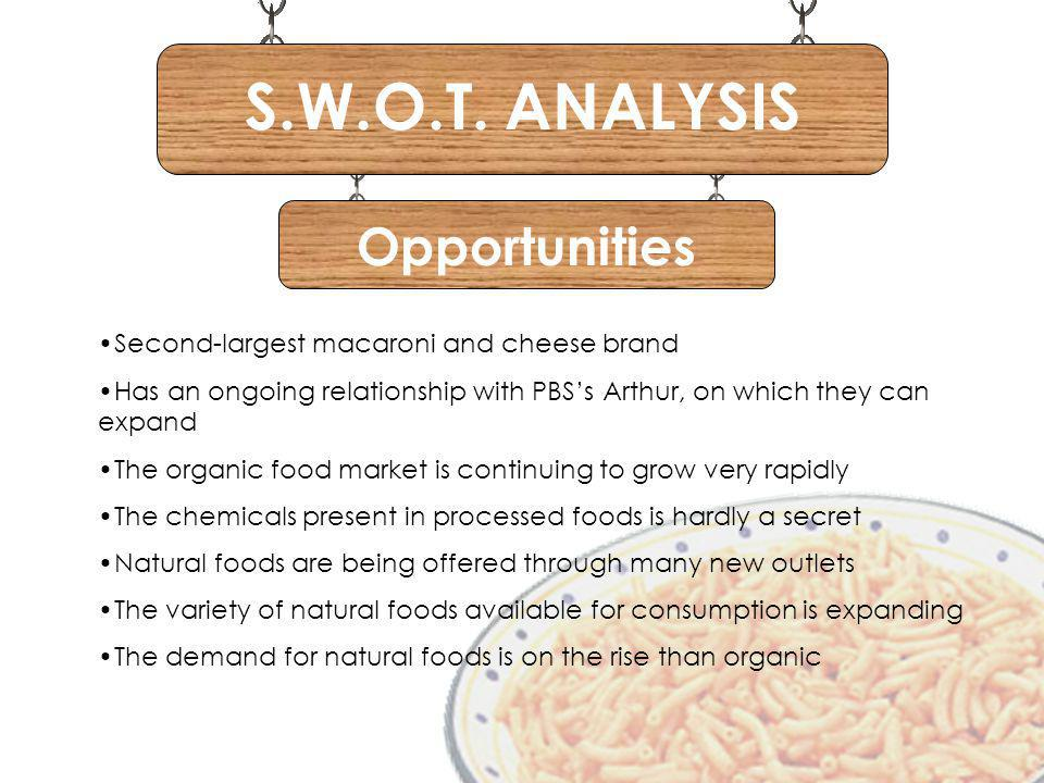 Weaknesses S.W.O.T. ANALYSIS Specializes in only pasta and cracker products Organic foods tend to be more expensive to the consumer Many consider the