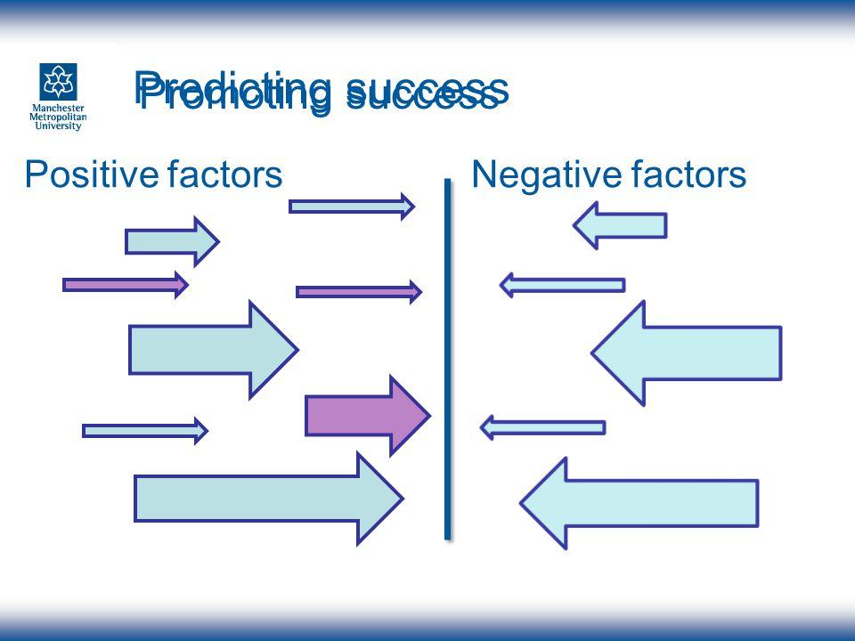 Predicting success Positive factors Negative factors Promoting success
