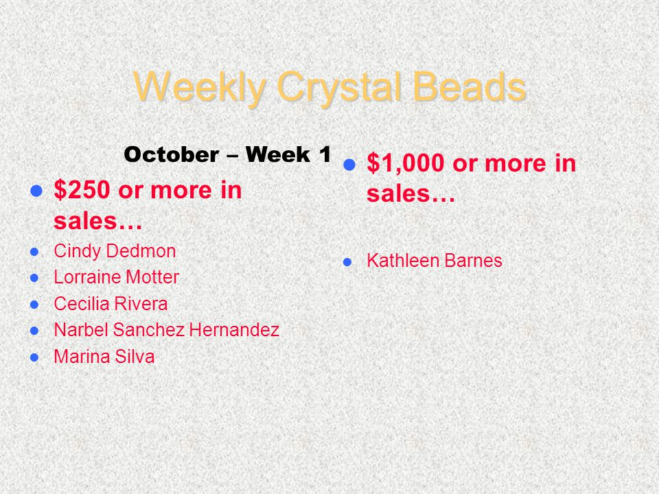 Weekly Crystal Beads $250 or more in sales… Cindy Dedmon Lorraine Motter Cecilia Rivera Narbel Sanchez Hernandez Marina Silva $1,000 or more in sales… Kathleen Barnes October – Week 1