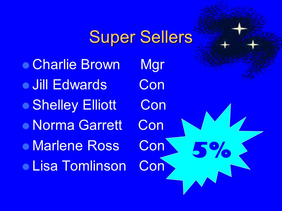 Super Sellers Charlie Brown Mgr Jill Edwards Con Shelley Elliott Con Norma Garrett Con Marlene Ross Con Lisa Tomlinson Con 5%