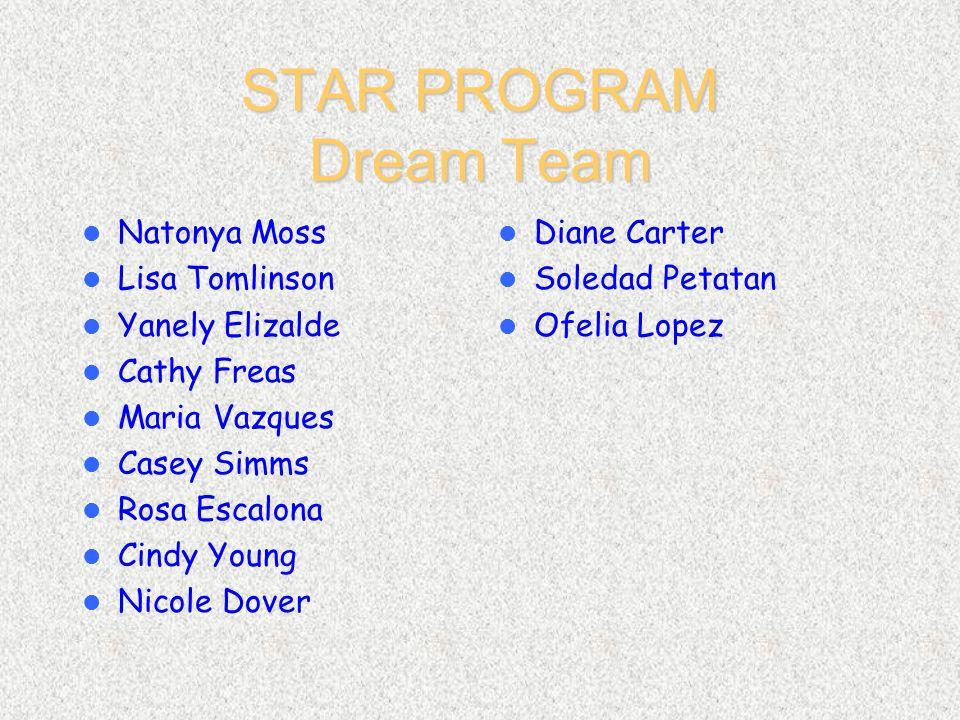 STAR PROGRAM Dream Team Natonya Moss Lisa Tomlinson Yanely Elizalde Cathy Freas Maria Vazques Casey Simms Rosa Escalona Cindy Young Nicole Dover Diane
