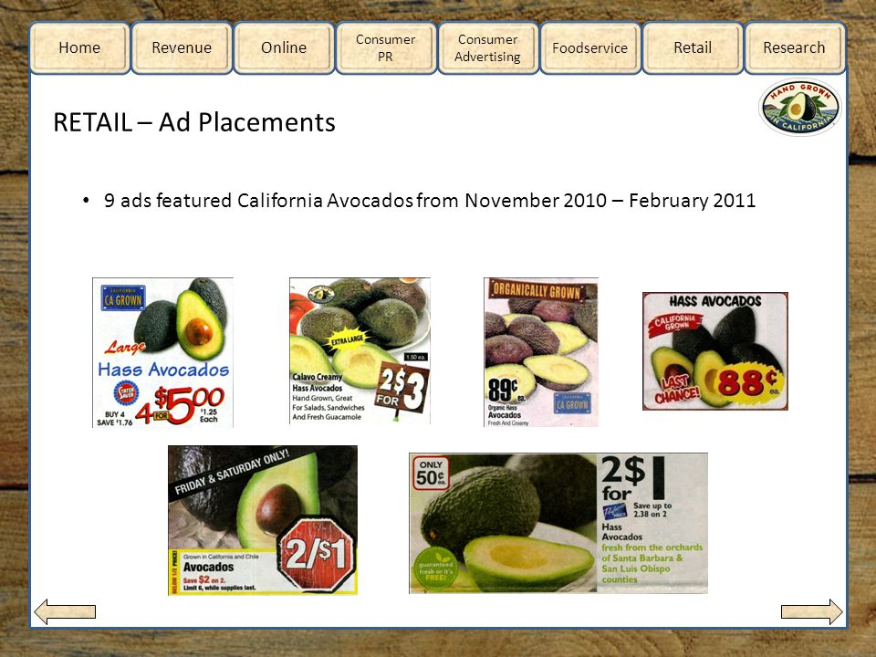Home RevenueOnline Consumer Advertising Consumer PR Foodservice RetailResearch RETAIL – Ad Placements 9 ads featured California Avocados from November 2010 – February 2011