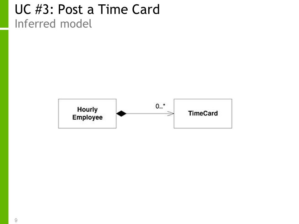 9 UC #3: Post a Time Card Inferred model