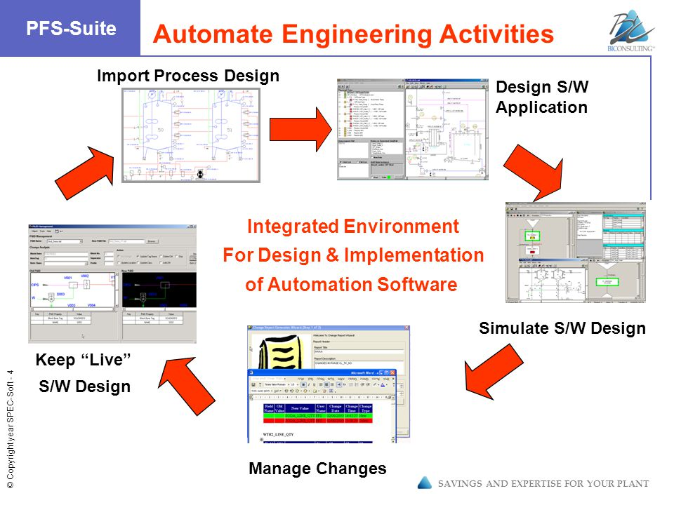 © Copyright year SPEC-Soft - 5 SAVINGS AND EXPERTISE FOR YOUR PLANT Main Features PFS-Suite Comprehensive Process Automation Description From CAD files to Data Base.