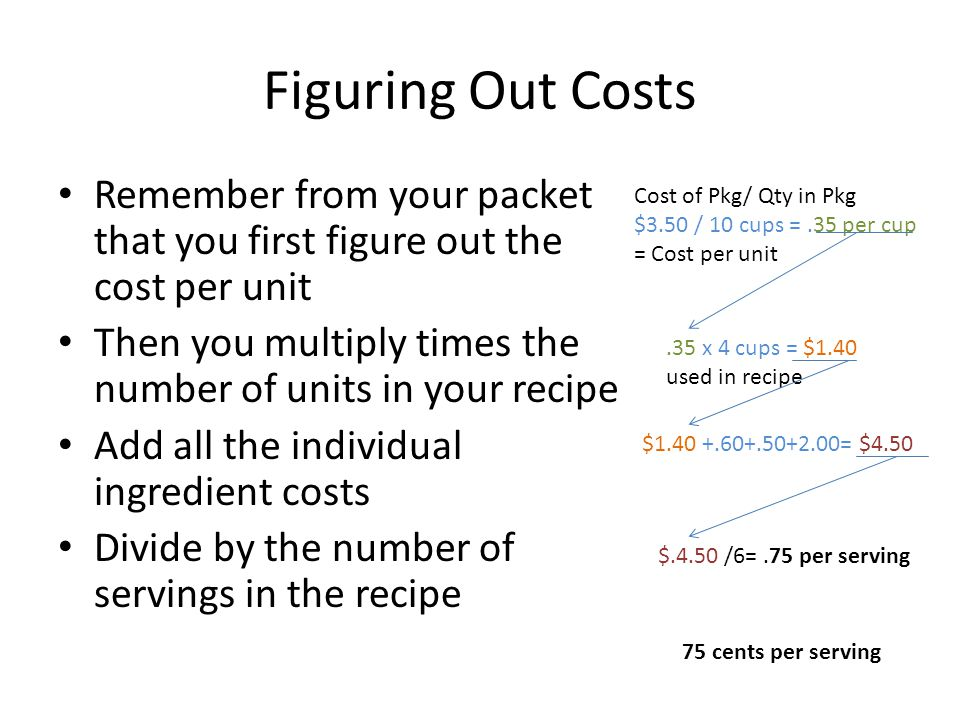 Figuring Out Costs Remember from your packet that you first figure out the cost per unit Then you multiply times the number of units in your recipe Ad