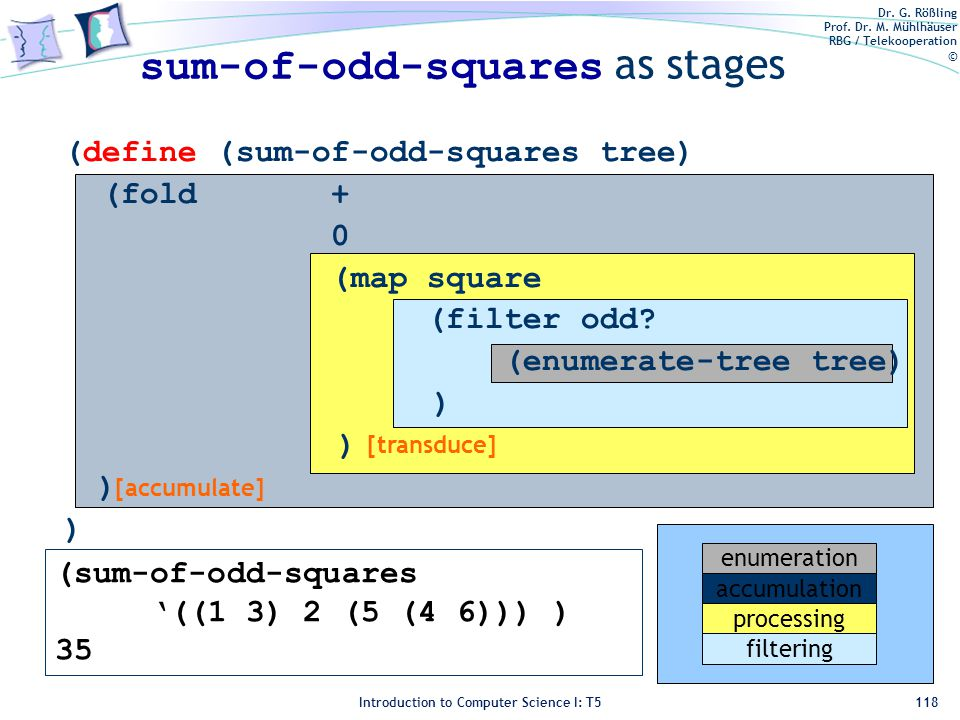 Dr. G. Rößling Prof. Dr. M. Mühlhäuser RBG / Telekooperation © Introduction to Computer Science I: T5 sum-of-odd-squares as stages 118 [transduce] [ac