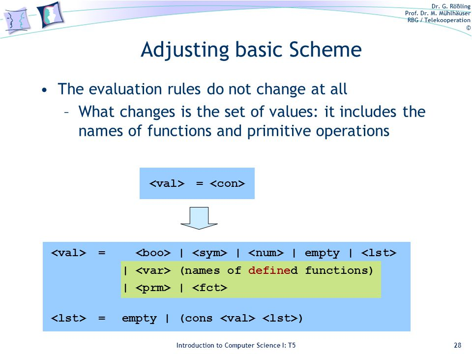 Dr. G. Rößling Prof. Dr. M. Mühlhäuser RBG / Telekooperation © Introduction to Computer Science I: T5 Adjusting basic Scheme The evaluation rules do n