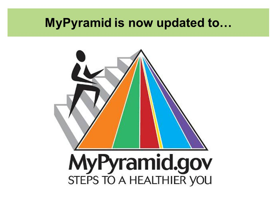 MyPyramid is now updated to…