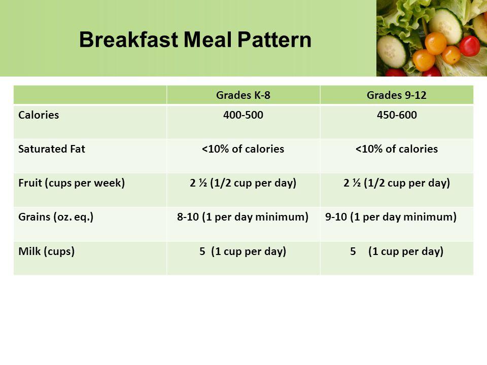 Grades K-8Grades 9-12 Calories400-500450-600 Saturated Fat<10% of calories Fruit (cups per week)2 ½ (1/2 cup per day) Grains (oz. eq.)8-10 (1 per day