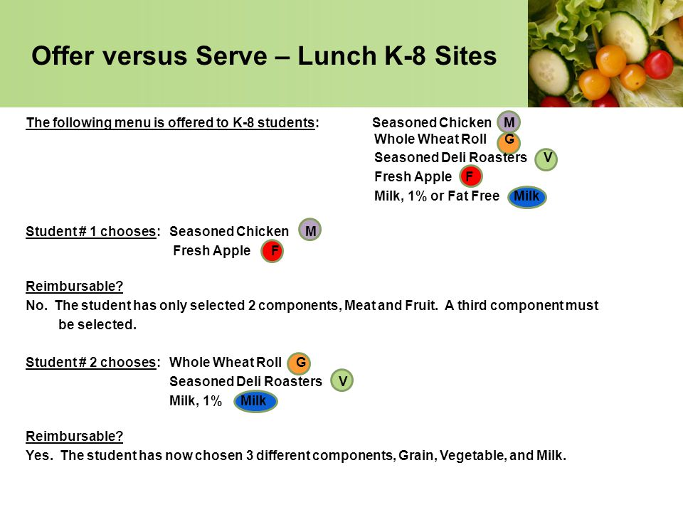 Offer versus Serve – Lunch K-8 Sites The following menu is offered to K-8 students: Seasoned Chicken M Whole Wheat Roll G Seasoned Deli Roasters V Fre