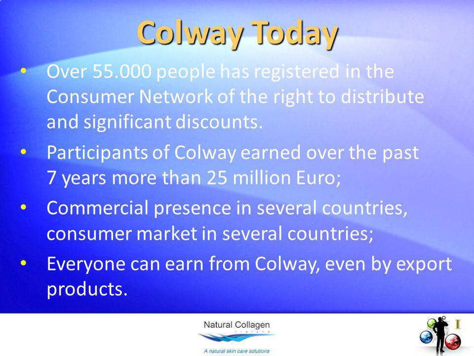Colway Today Over 55.000 people has registered in the Consumer Network of the right to distribute and significant discounts.