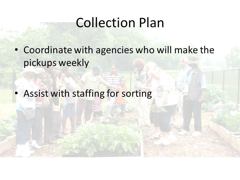 Collection Plan Coordinate with agencies who will make the pickups weekly Assist with staffing for sorting