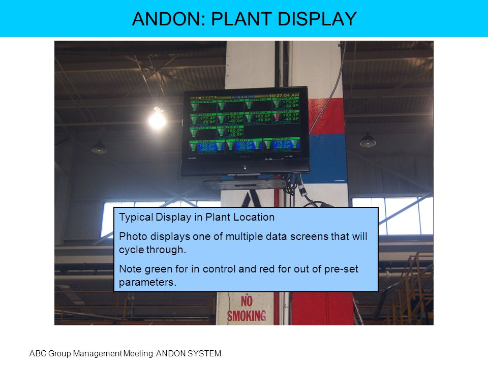 ABC Group Management Meeting: ANDON SYSTEM ANDON: PLANT DISPLAY Typical Display in Plant Location Photo displays one of multiple data screens that wil