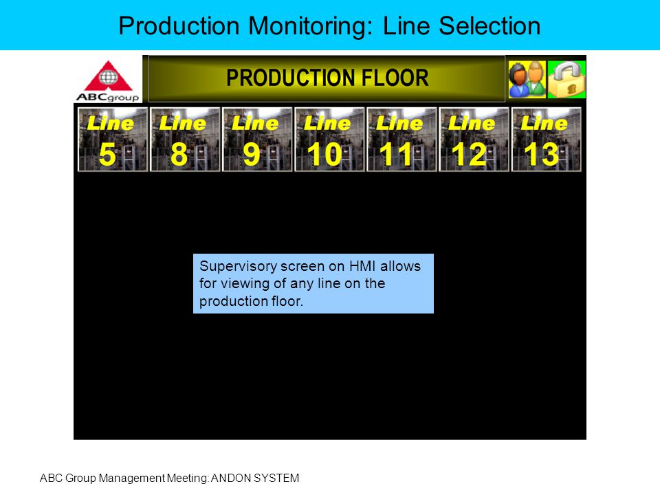 ABC Group Management Meeting: ANDON SYSTEM Production Monitoring: Line Selection Supervisory screen on HMI allows for viewing of any line on the produ