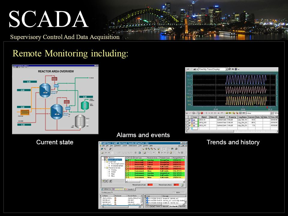 SCADA Supervisory Control And Data Acquisition Current state Alarms and events Trends and history Remote Monitoring including: