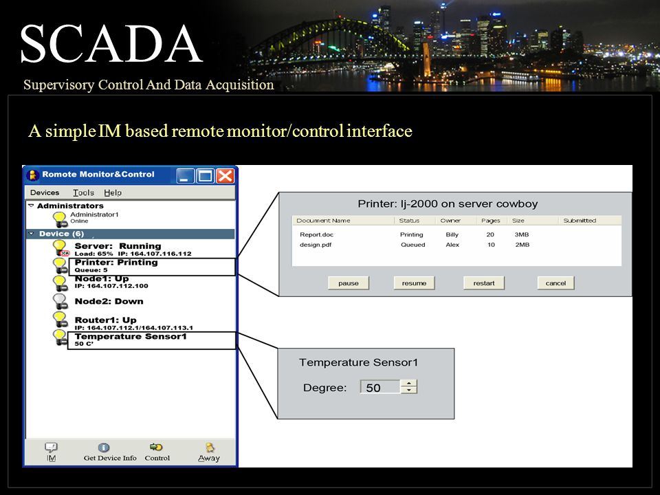 SCADA Supervisory Control And Data Acquisition A simple IM based remote monitor/control interface