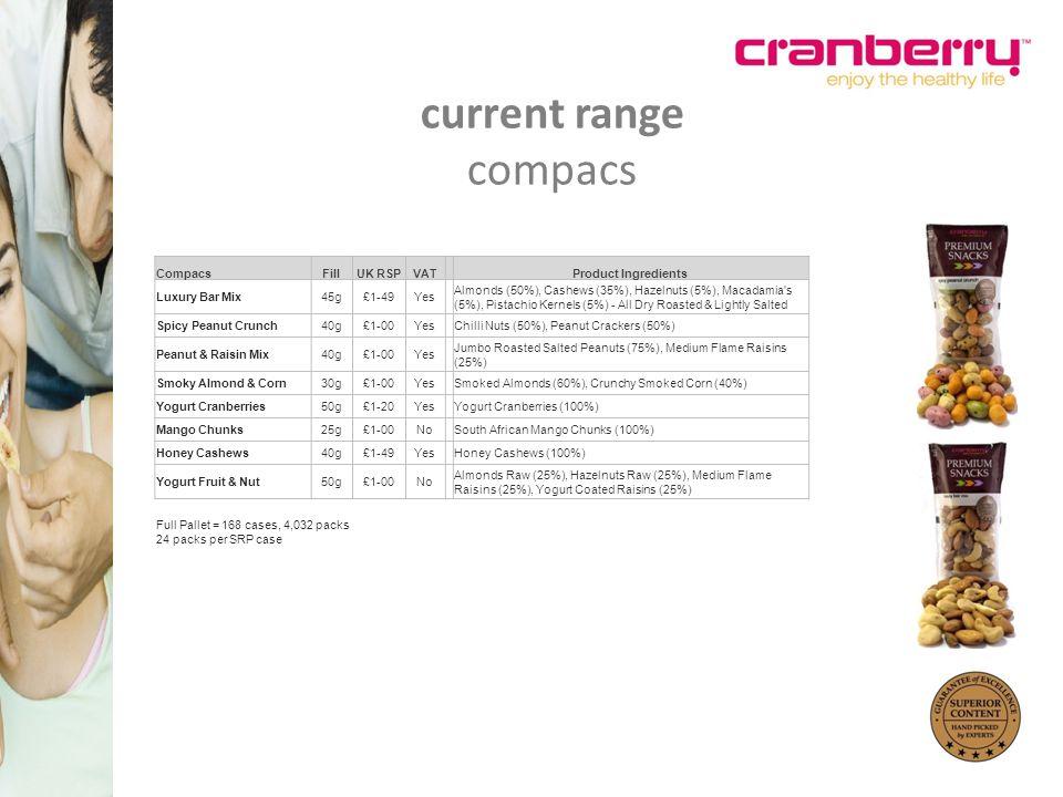 Merchandising a wide range of options