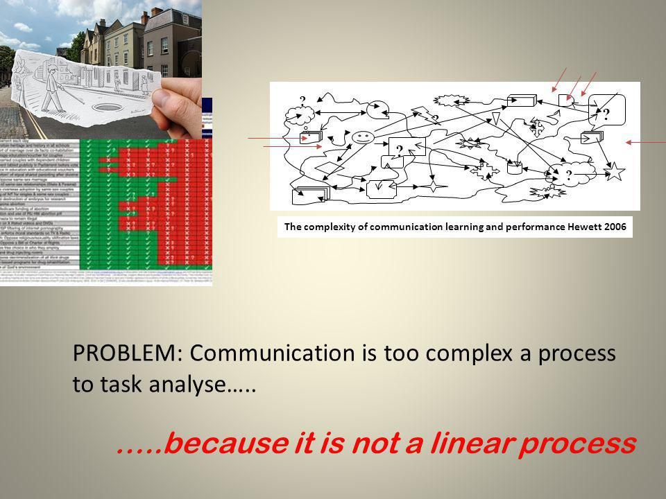 PROBLEM: Communication is too complex a process to task analyse….. ? The complexity of communication learning and performance Hewett 2006 ? ? ? ? …..b
