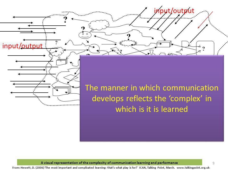 9 ? A visual representation of the complexity of communication learning and performance ? ? ? ? ? input/output ? ? ? From: Hewett, D. (2006) The most